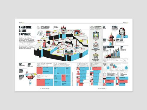 Anatomy of a Capital