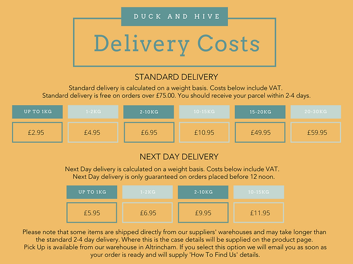 Delivery Costs.png