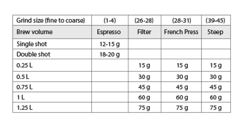 PALICO-Pro Coffee Grinder Guide LIne-03-
