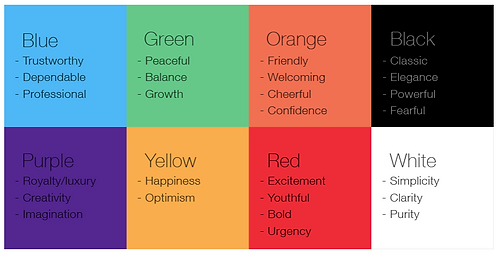 Which colors should I use on my website?