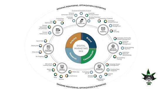 digital-marketing-landscape.png