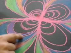 art,mouvement et geste
