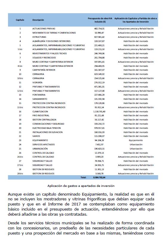 2019 informe06.png