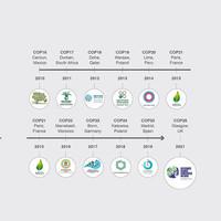 Timeline_lille.jpg
