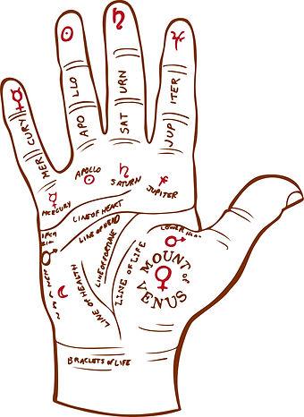 Håndanalyse og horoskopet