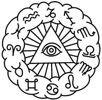 Horoskopet og de 12 stjernetegn
