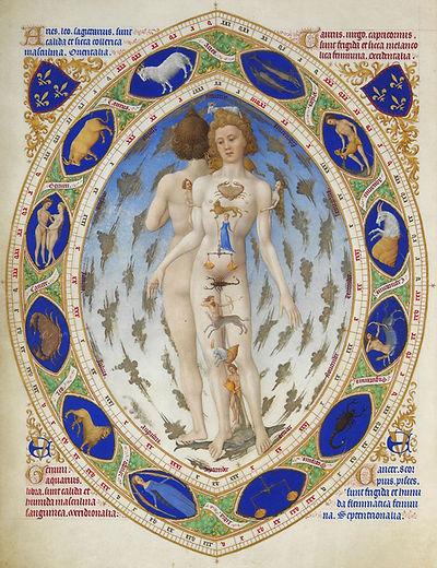 Astrologiens fire elementer og menneskekroppen