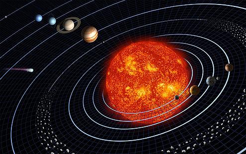 Solsystemet i astrologien