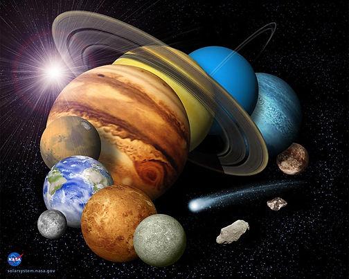 Astrologiens planeter i horoskopet