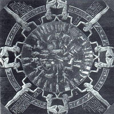 Zodiak med de 12 stjernetegn i Dendera, Egypt.