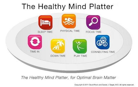 Healthy-Mind-Platter1
