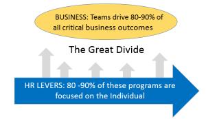 HR Divide
