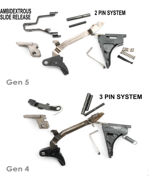 Glock Gen 5 and Gen 4 Differences