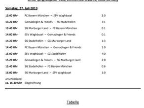Ü35-Fußballerinnen sind Viezemeister hinter dem FC Bayern München bei Süddeutschen Meisterschaft