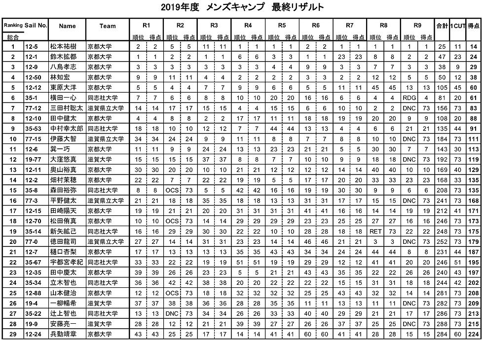 メンキャン_01.png