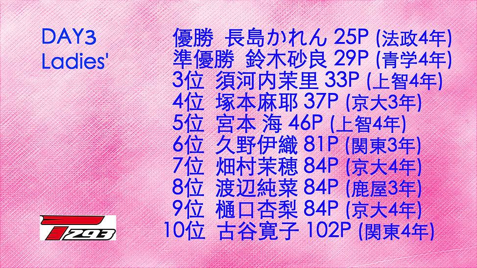 女子TOP10.jpg