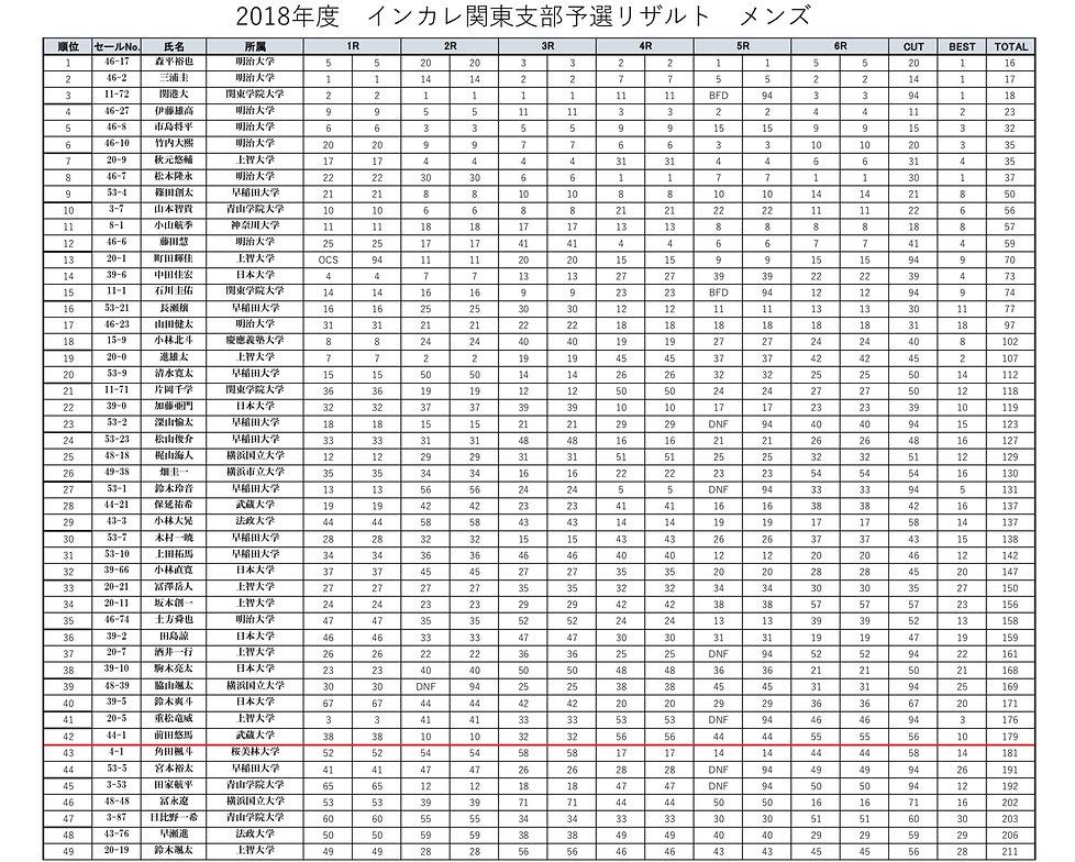 関東支部戦メンズ_01.jpg