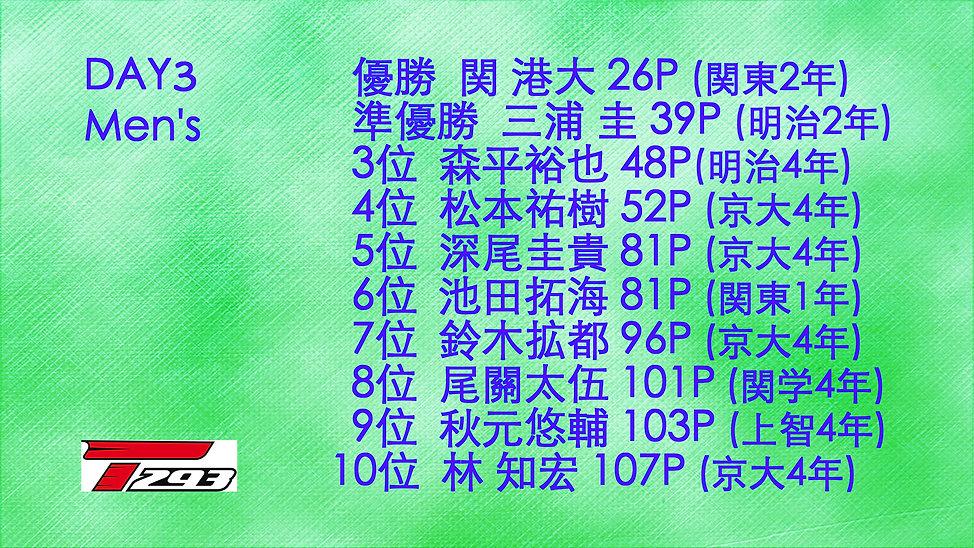 男子TOP10.jpg