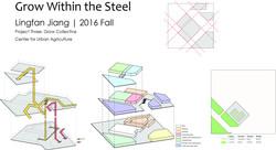 Circulation and Program Diagrams