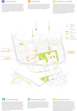 Urban system atlas-1