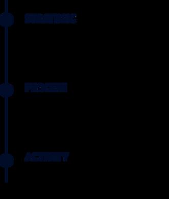 segmentation approach.png