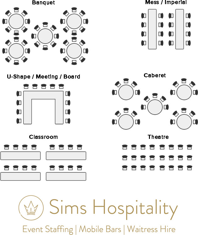 Seating terms and layouts for events