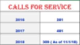 callsforservice.jpg