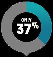 37 percent.png