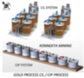 CIL & CIP PROCESS.jpg