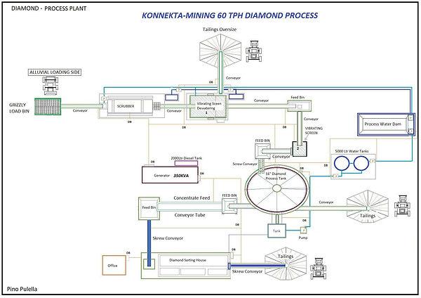 Diamond Plant-Plan View-page-001.jpg