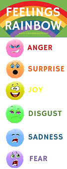 Feelings Rainbow with fluffy character faces: Anger, Surprise, Joy, Disgust, Sadness, and Fear