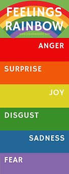 Feelings Rainbow: Anger, Surprise, Joy, Disgust, Sadness, and Fear