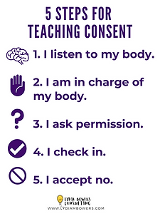 5 Steps for Teaching Consent poster free PDF download