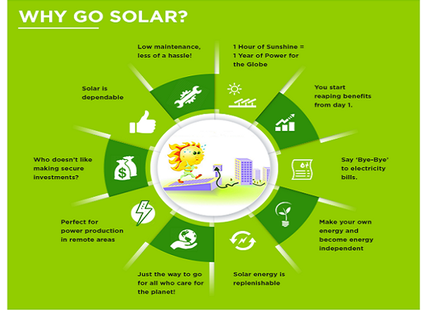 Why-Go-Solar-1-600x437.png