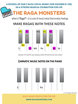 Carnatic Notes on Piano Worksheet.png