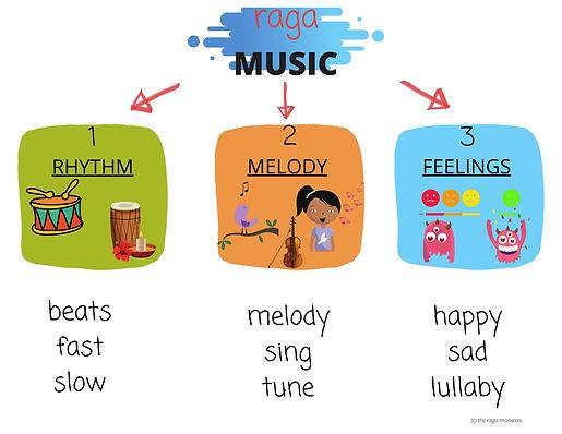MUSIC - 3 main.jpg