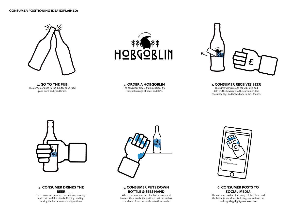 Consumer_Positioning.jpg