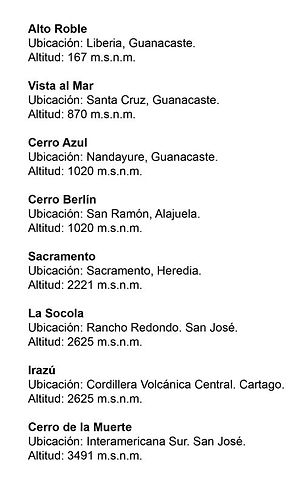 puestos de repetidoras Costa Rica Radifax