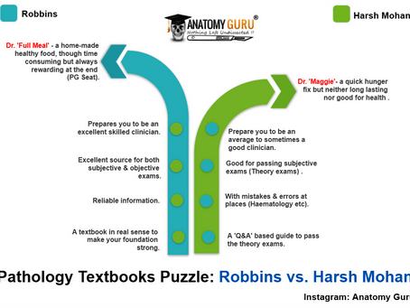 Which book should I refer to for pathology? Robbin Pathology Textbook Puzzle: Robbins vs.Harsh Mohan