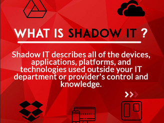 Are you using Dropbox, OneDrive, Google Drive or other Shadow IT ?