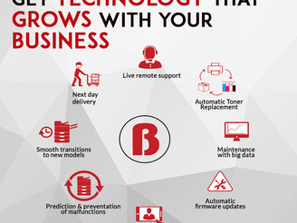Barlop Business Systems Set to Reveal Technology Systems That Gives Businesses a Competitive Edge