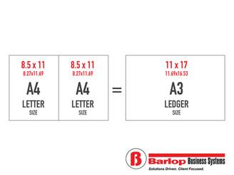 Understanding A4 Versus A3