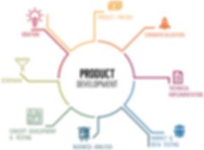 Product Management.jpg