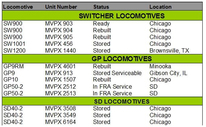 mpr- may 2021 loco list.jpg