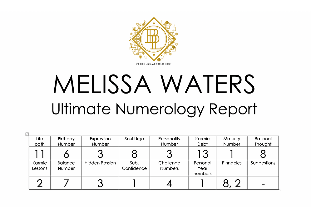 Ultimate Customized Numerology Report