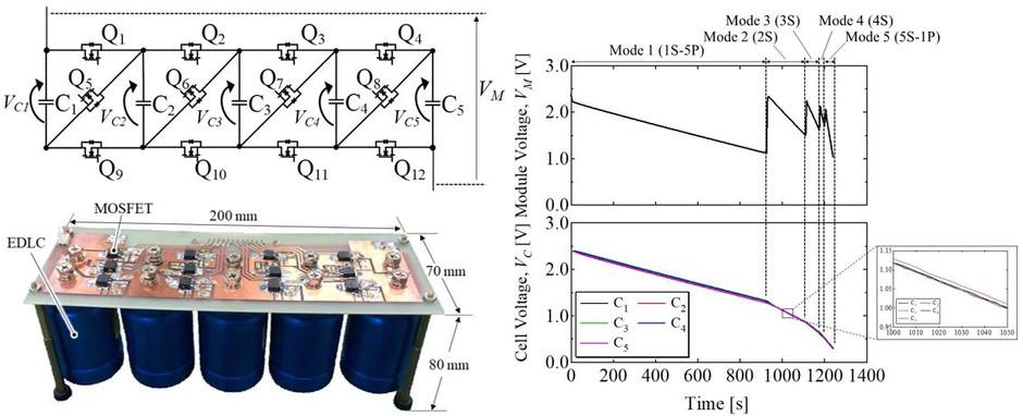バランス機能を備えた直並列切り替え電気二重層キャパシタモジュールに関する論文が採択されました Paper on the topic on series-parallel reconfigurable