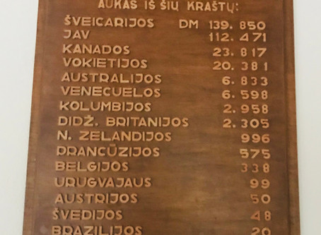 A Return To My Formative Years: Visiting the Lithuanian Gymnasium: October 5, 2020