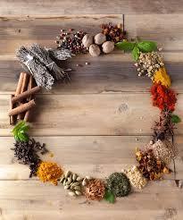 Naturopatía y Nutricion Ayurveda