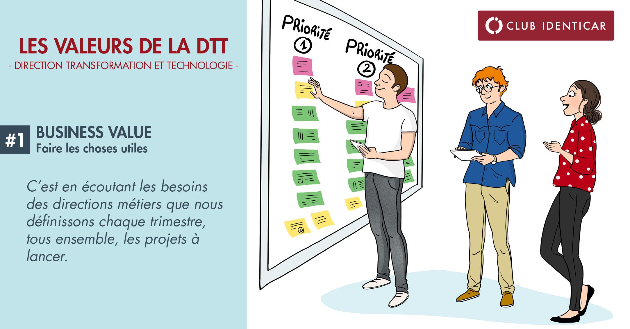 Les valeurs de la DTT
