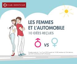 Les femmes et l'automobile